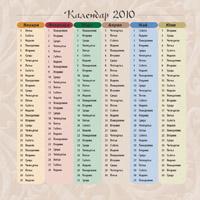 Хари Потър: Дневник 2010