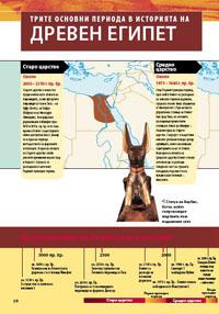 Древният Египет